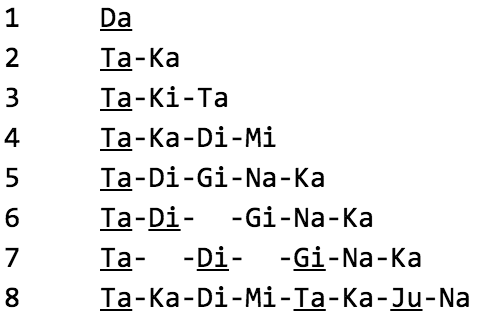 8-konnakol-syllables