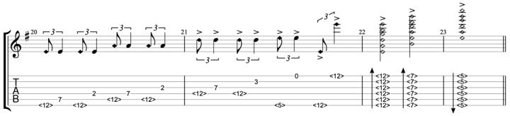 IM Harmonics Checks