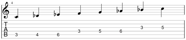 Scale 8 Hemant Todi