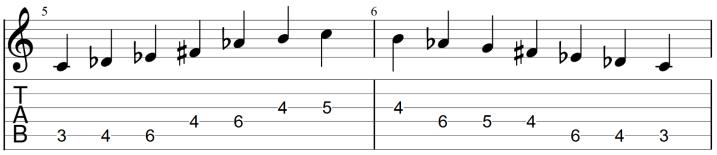Scale 9 Raga Todi